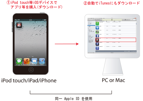 iPod touch ホーム画面