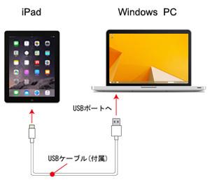 ipad pdf 保存できない ios11 pc接続