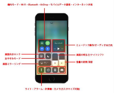 Iphone アラーム アイコン