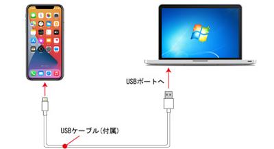 アイフォン から パソコン に 写真 を 送る 方法