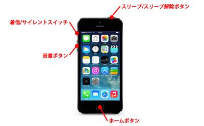 iPhoneの基本的な操作方法
